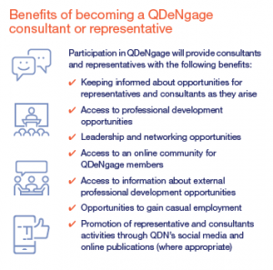 Benefits of becoming a QDeNgage consultant or representative - keeping informed about opportunities for representatives and consultants as they arise, access to professional development opportunities, leadership and networking opportunities, access to online community for QDeNgage members, access to information about external professional development opportunities, opportunities to gain casual employment, and promotion of representative and consultants activities through QDN's social media and online publications (where appropriate).