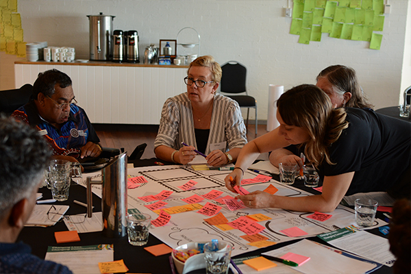 A group of people around a table with a big white sheet of paper covered in bright post-it notes with writing.